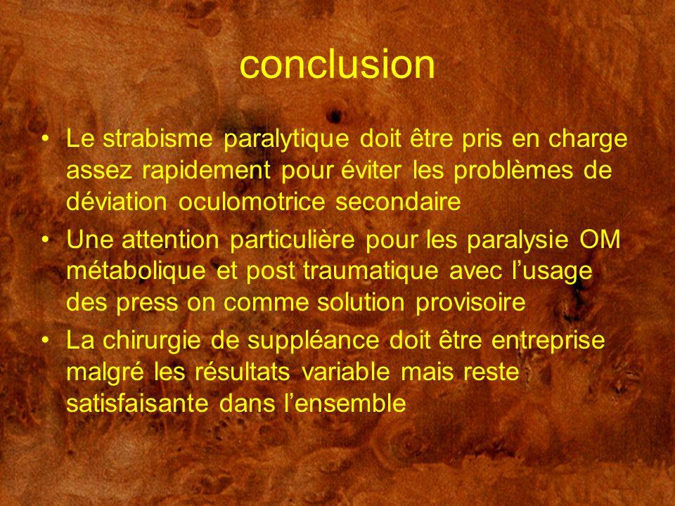 conclusion Le strabisme paralytique doit être pris en charge assez rapidement pour éviter les problèmes de déviation oculomotrice secondaire Une atten