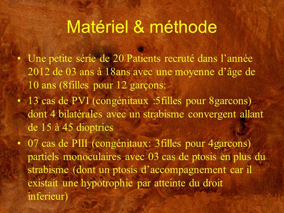 Matériel & méthode Une petite série de 20 Patients recruté dans lannée 2012 de 03 ans à 18ans avec une moyenne dâge de 10 ans (8filles pour 12 garçons