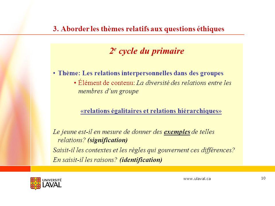 www.ulaval.ca 10 3. Aborder les thèmes relatifs aux questions éthiques 2 e cycle du primaire Thème: Les relations interpersonnelles dans des groupes É