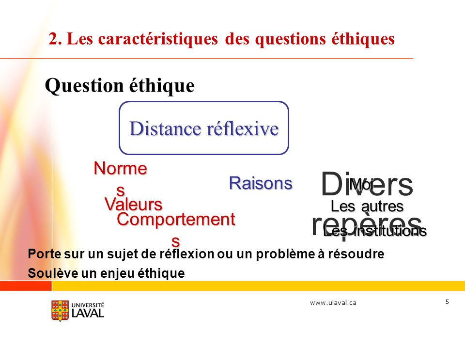 www.ulaval.ca 5 2. Les caractéristiques des questions éthiques Question éthique Distance réflexive Comportement s Norme s Valeurs Raisons Porte sur un