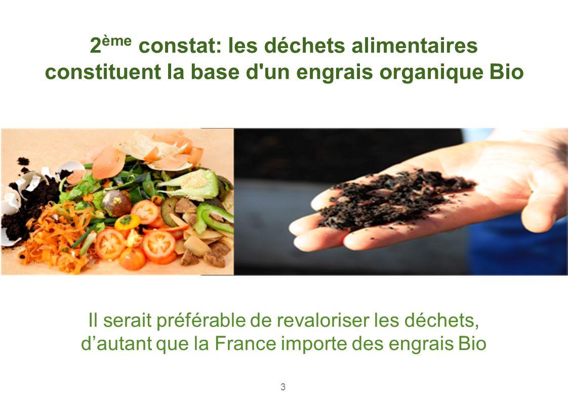 2 ème constat: les déchets alimentaires constituent la base d'un engrais organique Bio Il serait préférable de revaloriser les déchets, dautant que la