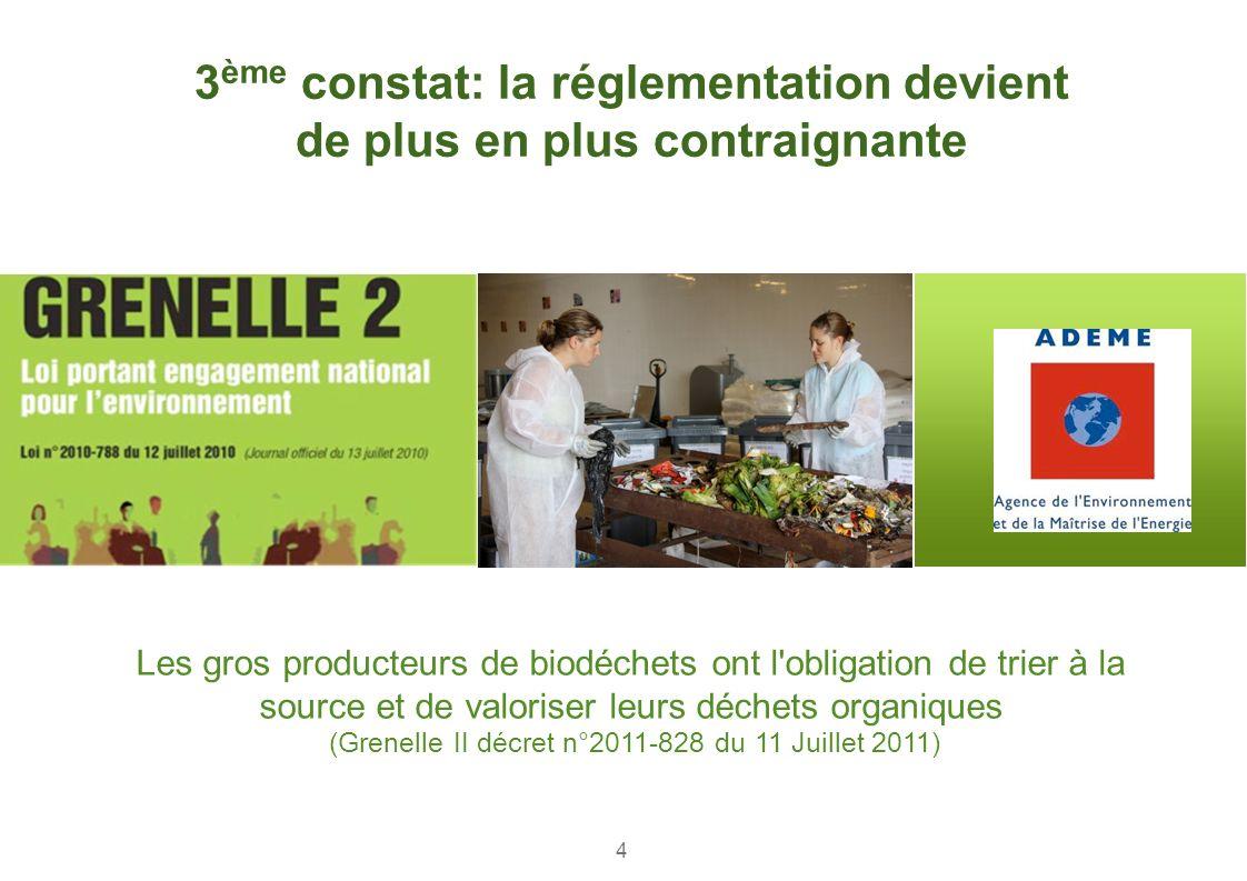 Les gros producteurs de biodéchets ont l'obligation de trier à la source et de valoriser leurs déchets organiques (Grenelle II décret n°2011-828 du 11