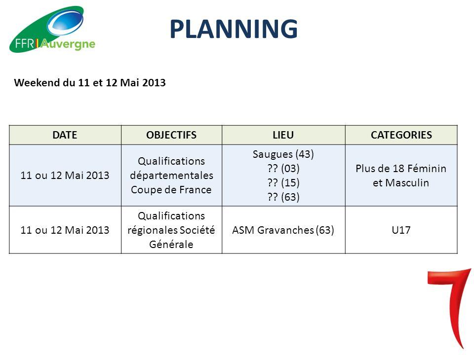 Weekend du 11 et 12 Mai 2013 DATEOBJECTIFSLIEUCATEGORIES 11 ou 12 Mai 2013 Qualifications départementales Coupe de France Saugues (43) ?.