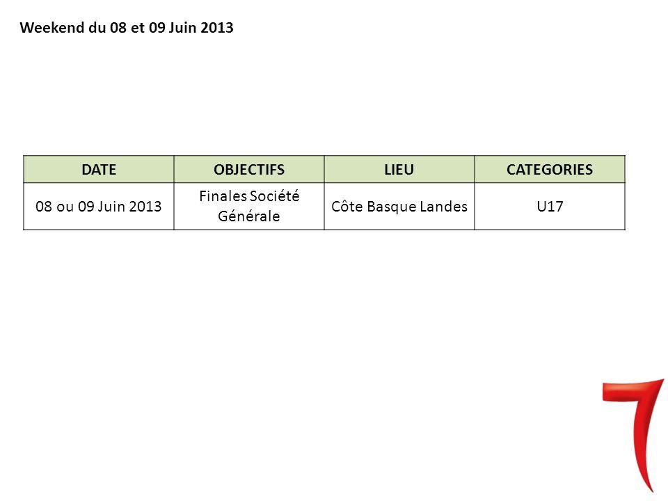 DATEOBJECTIFSLIEUCATEGORIES 08 ou 09 Juin 2013 Finales Société Générale Côte Basque LandesU17 Weekend du 08 et 09 Juin 2013