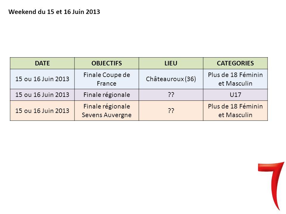 DATEOBJECTIFSLIEUCATEGORIES 15 ou 16 Juin 2013 Finale Coupe de France Châteauroux (36) Plus de 18 Féminin et Masculin 15 ou 16 Juin 2013Finale régionale??U17 15 ou 16 Juin 2013 Finale régionale Sevens Auvergne ?.