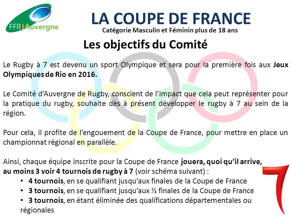 LA COUPE DE FRANCE Les objectifs du Comité Le Rugby à 7 est devenu un sport Olympique et sera pour la première fois aux Jeux Olympiques de Rio en 2016.