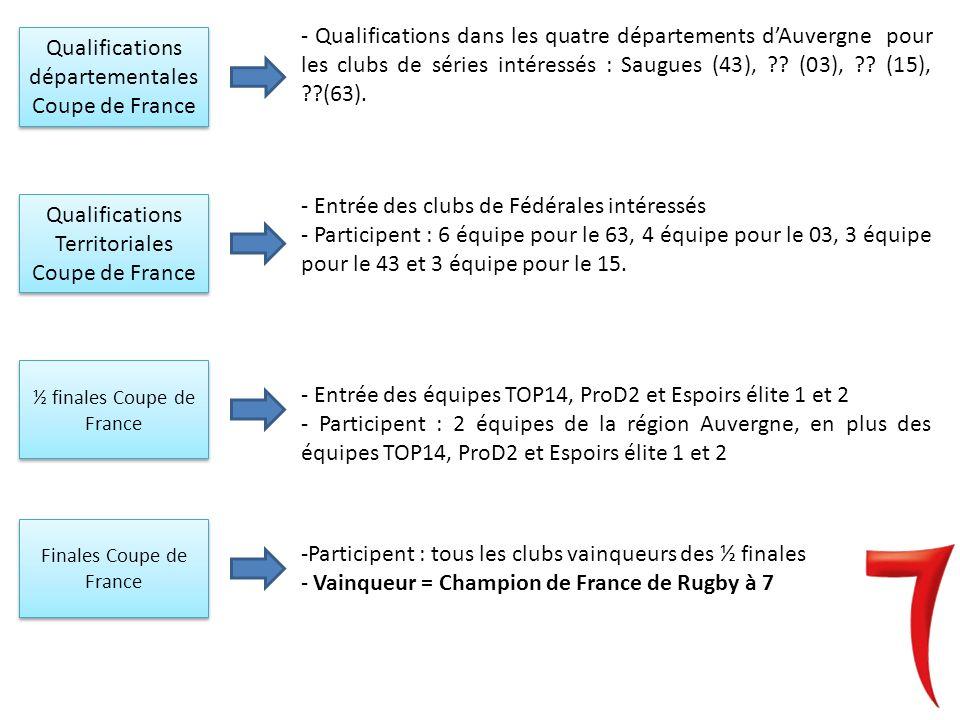 Sevens Auvergne Tournoi 1 - Tournoi sur deux sites : ?.