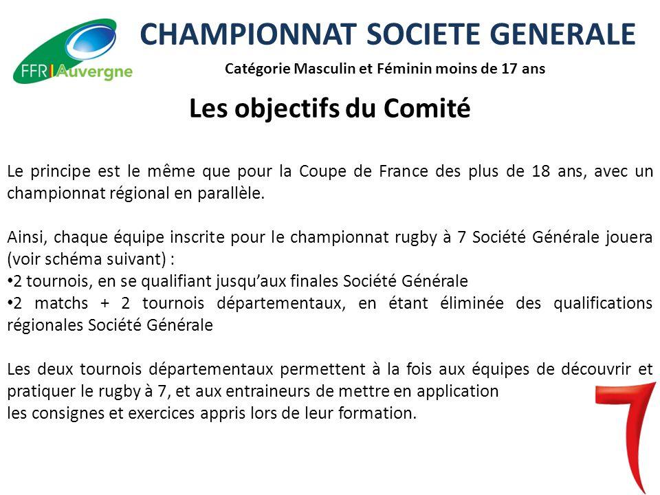 CHAMPIONNAT SOCIETE GENERALE Les objectifs du Comité Le principe est le même que pour la Coupe de France des plus de 18 ans, avec un championnat régional en parallèle.
