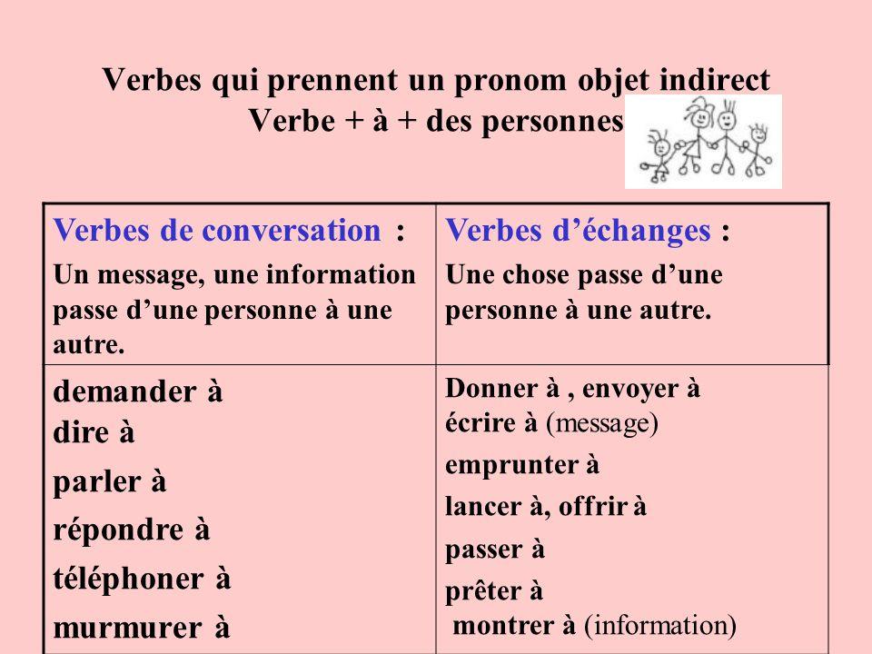 Verbes qui prennent un pronom objet indirect Verbe + à + des personnes Verbes de conversation : Un message, une information passe dune personne à une