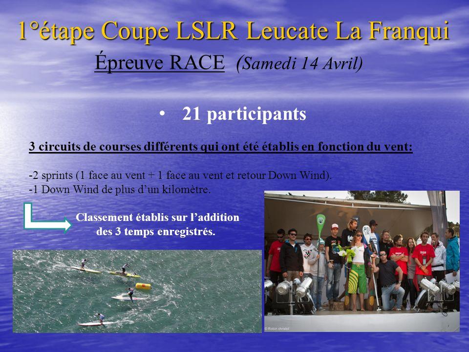 1°étape Coupe LSLR Leucate La Franqui SUP BEACH RACE (126) Classement Beach Race 126 Temps 1 er Sébastien Cattelan (PASC) 10 min.