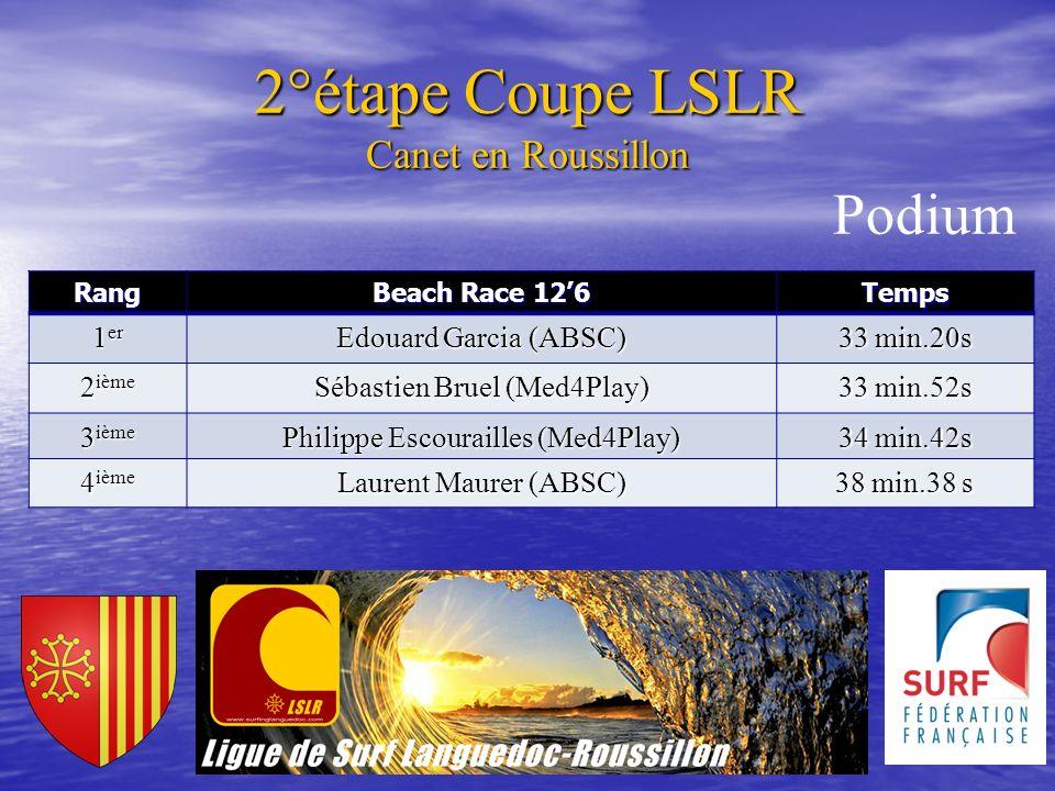 Rang Beach Race 126 Temps 1 er Edouard Garcia (ABSC) 33 min.20s 2 ième Sébastien Bruel (Med4Play) 33 min.52s 3 ième Philippe Escourailles (Med4Play) 3