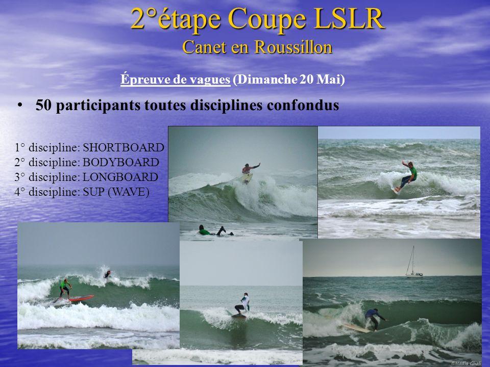 Épreuve de vagues (Dimanche 20 Mai) 2°étape Coupe LSLR Canet en Roussillon 1° discipline: SHORTBOARD 2° discipline: BODYBOARD 3° discipline: LONGBOARD
