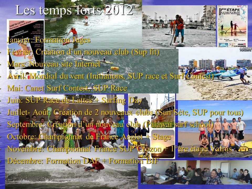 Les temps forts 2012 - Janvier: Formation Juges - Février: Création dun nouveau club (Sup fit) - Mars: Nouveau site Internet - Avril: Mondial du vent