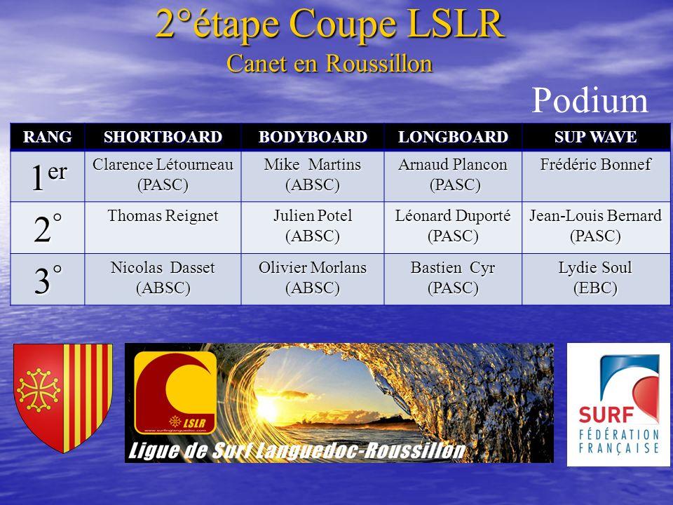 2°étape Coupe LSLR Canet en Roussillon RANGSHORTBOARDBODYBOARDLONGBOARD SUP WAVE 1 er Clarence Létourneau (PASC) Mike Martins (ABSC) Arnaud Plancon (P