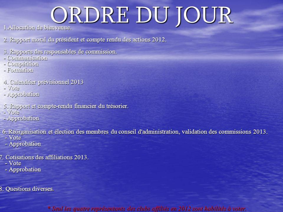 1.Allocution de bienvenue. 2. Rapport moral du président et compte rendu des actions 2012. 3. Rapports des responsables de commission. - Communication