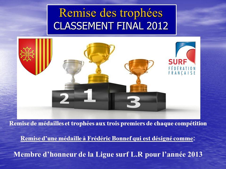 Remise des trophées CLASSEMENT FINAL 2012 Remise de médailles et trophées aux trois premiers de chaque compétition Remise dune médaille à Frédéric Bon