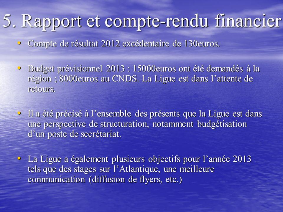 5. Rapport et compte-rendu financier Compte de résultat 2012 excédentaire de 130euros. Compte de résultat 2012 excédentaire de 130euros. Budget prévis