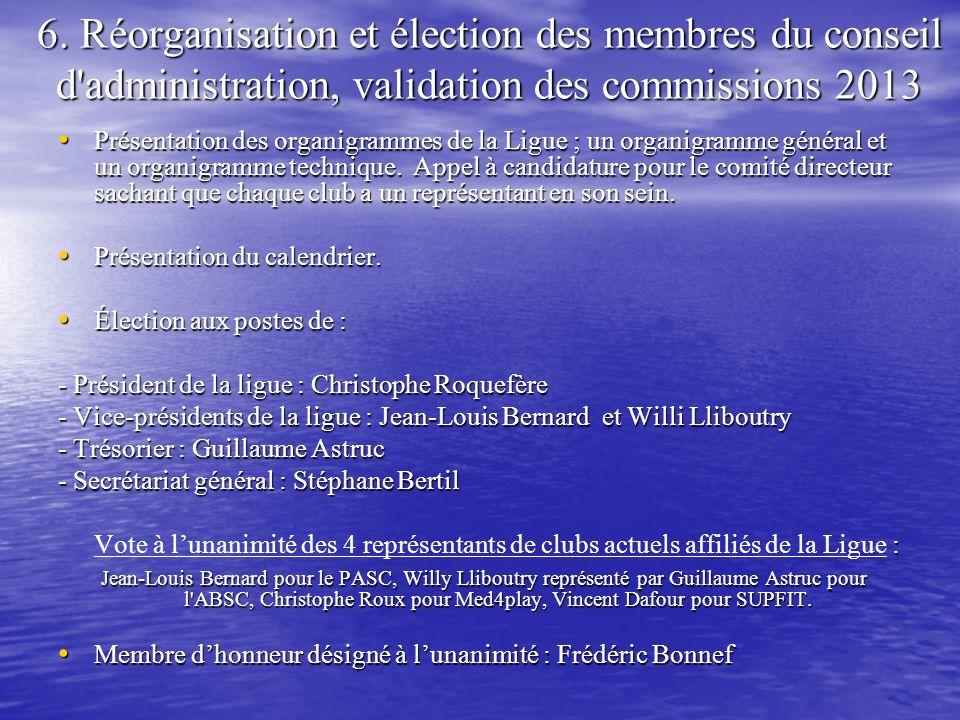 6. Réorganisation et élection des membres du conseil d'administration, validation des commissions 2013 Présentation des organigrammes de la Ligue ; un