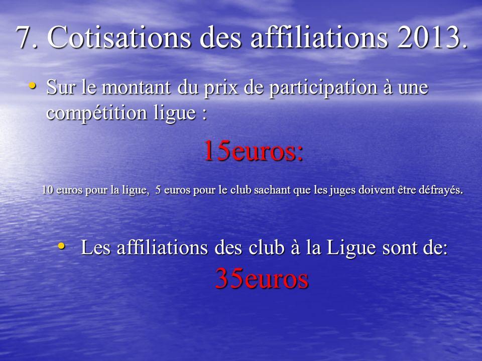 7. Cotisations des affiliations 2013. Sur le montant du prix de participation à une compétition ligue : Sur le montant du prix de participation à une