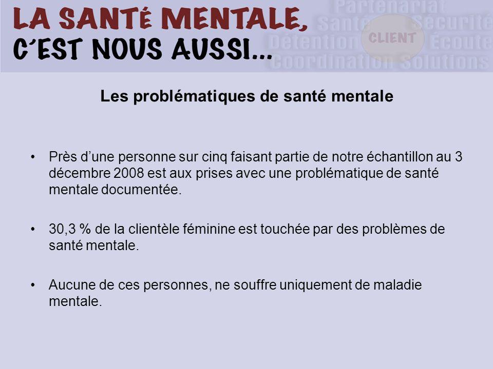Les problématiques de santé mentale Près dune personne sur cinq faisant partie de notre échantillon au 3 décembre 2008 est aux prises avec une problém