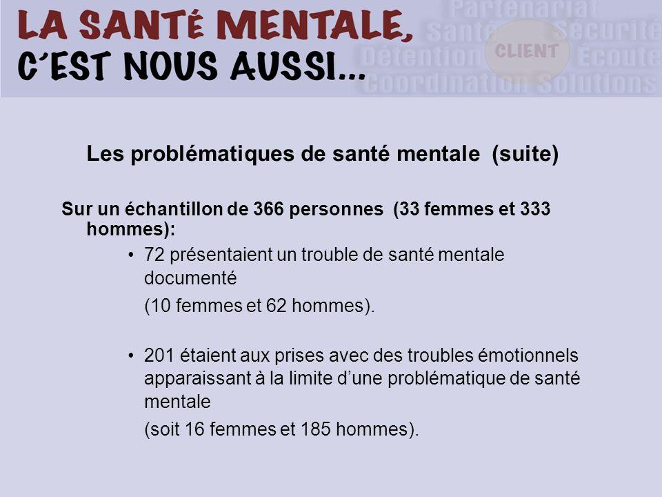 Les problématiques de santé mentale (suite) Sur un échantillon de 366 personnes (33 femmes et 333 hommes): 72 présentaient un trouble de santé mentale