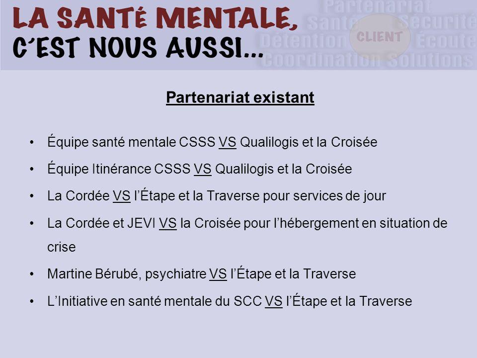 Partenariat existant Équipe santé mentale CSSS VS Qualilogis et la Croisée Équipe Itinérance CSSS VS Qualilogis et la Croisée La Cordée VS lÉtape et l