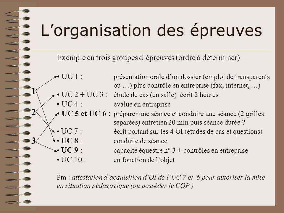 Lorganisation des épreuves Exemple en trois groupes dépreuves (ordre à déterminer) UC 1 : présentation orale dun dossier (emploi de transparents ou …)