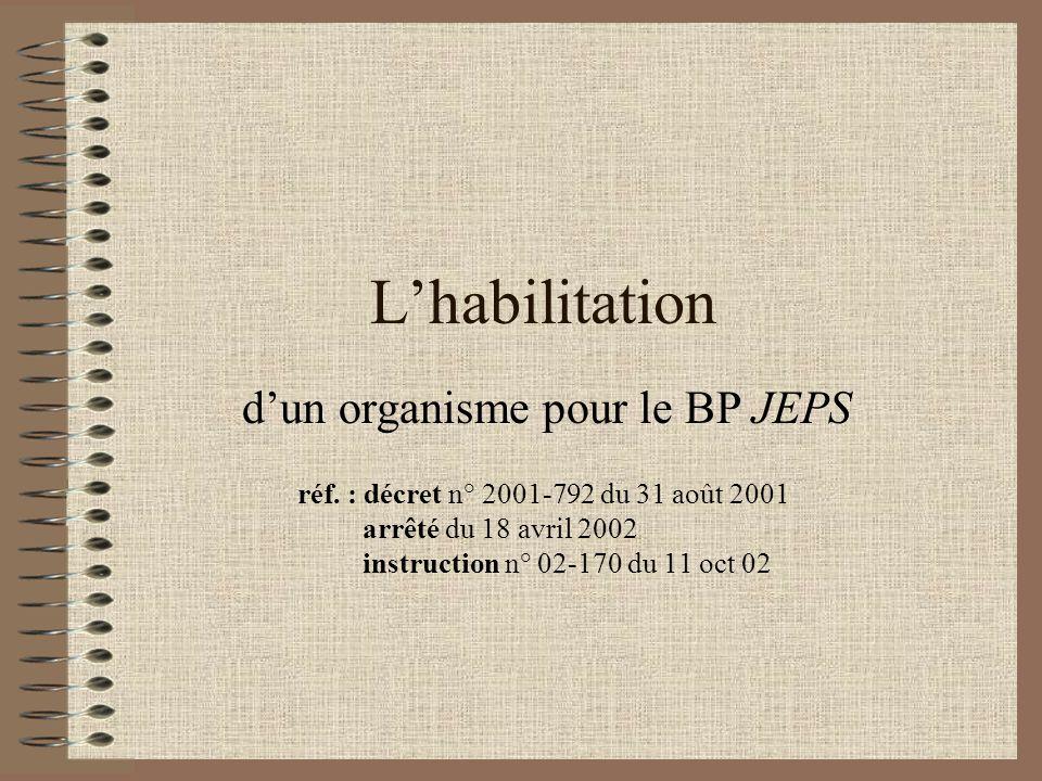 Lhabilitation dun organisme pour le BP JEPS réf. : décret n° 2001-792 du 31 août 2001 arrêté du 18 avril 2002 instruction n° 02-170 du 11 oct 02