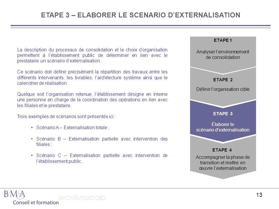 13 ETAPE 3 – ELABORER LE SCENARIO DEXTERNALISATION Analyser lenvironnement de consolidation Définir lorganisation cible Élaborer le scénario dexternal