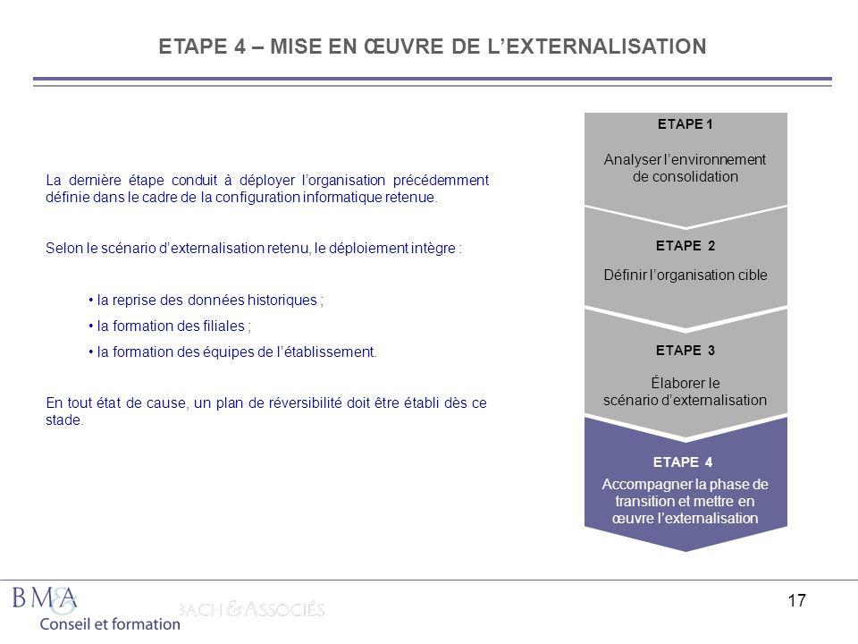 17 ETAPE 4 – MISE EN ŒUVRE DE LEXTERNALISATION Analyser lenvironnement de consolidation Définir lorganisation cible Élaborer le scénario dexternalisat