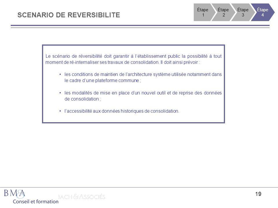19 SCENARIO DE REVERSIBILITE Le scénario de réversibilité doit garantir à létablissement public la possibilité à tout moment de ré-internaliser ses tr