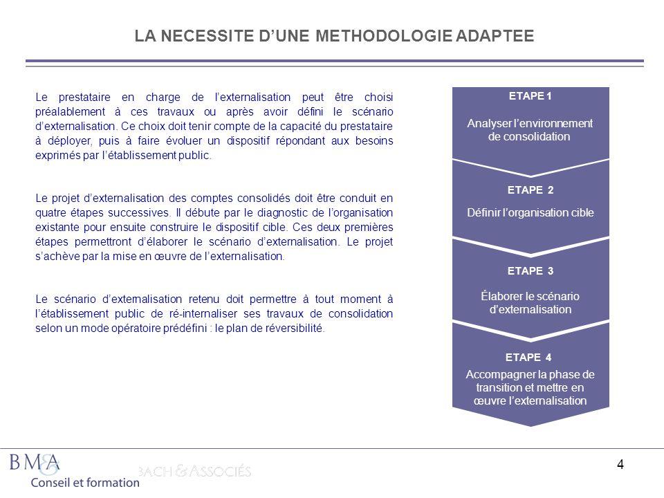 4 LA NECESSITE DUNE METHODOLOGIE ADAPTEE Analyser lenvironnement de consolidation Définir lorganisation cible Élaborer le scénario dexternalisation ET