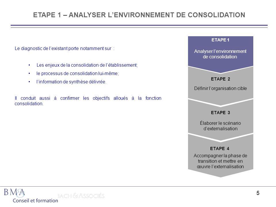 5 ETAPE 1 – ANALYSER LENVIRONNEMENT DE CONSOLIDATION Analyser lenvironnement de consolidation Définir lorganisation cible ETAPE 2 ETAPE 3 ETAPE 1 ETAP