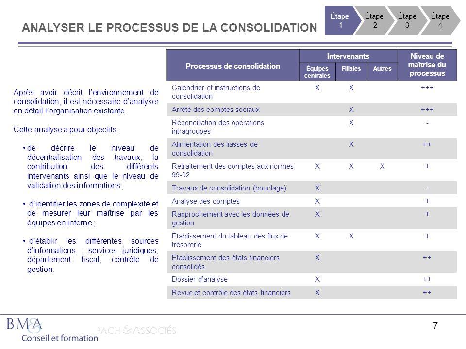 7 ANALYSER LE PROCESSUS DE LA CONSOLIDATION 1. Décrire lenvironnement de consolidation existant Après avoir décrit lenvironnement de consolidation, il