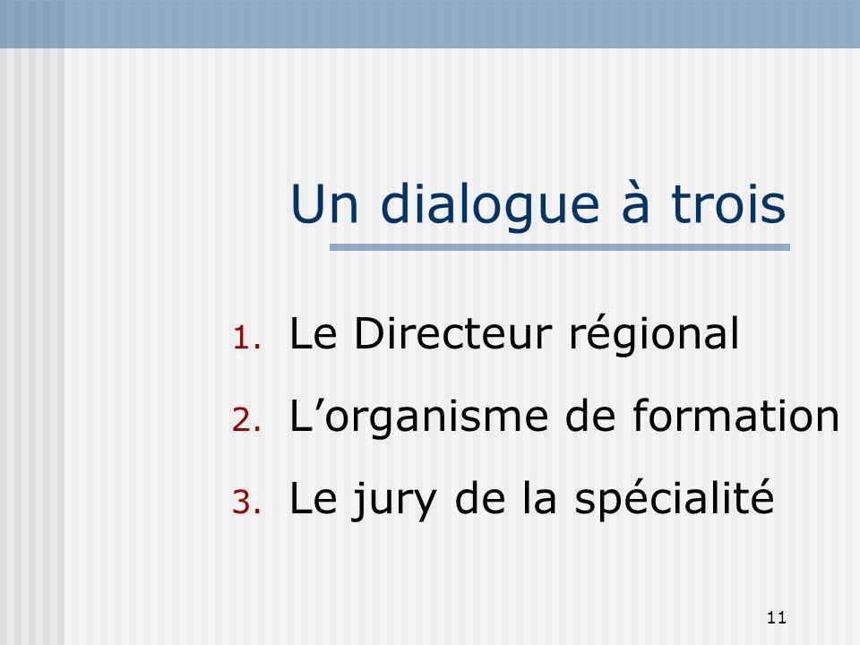 11 Un dialogue à trois 1. Le Directeur régional 2. Lorganisme de formation 3. Le jury de la spécialité