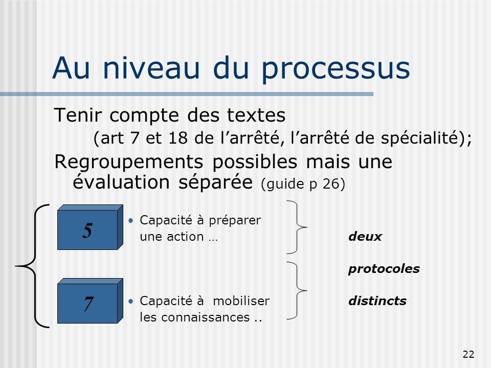 22 Au niveau du processus Tenir compte des textes (art 7 et 18 de larrêté, larrêté de spécialité); Regroupements possibles mais une évaluation séparée