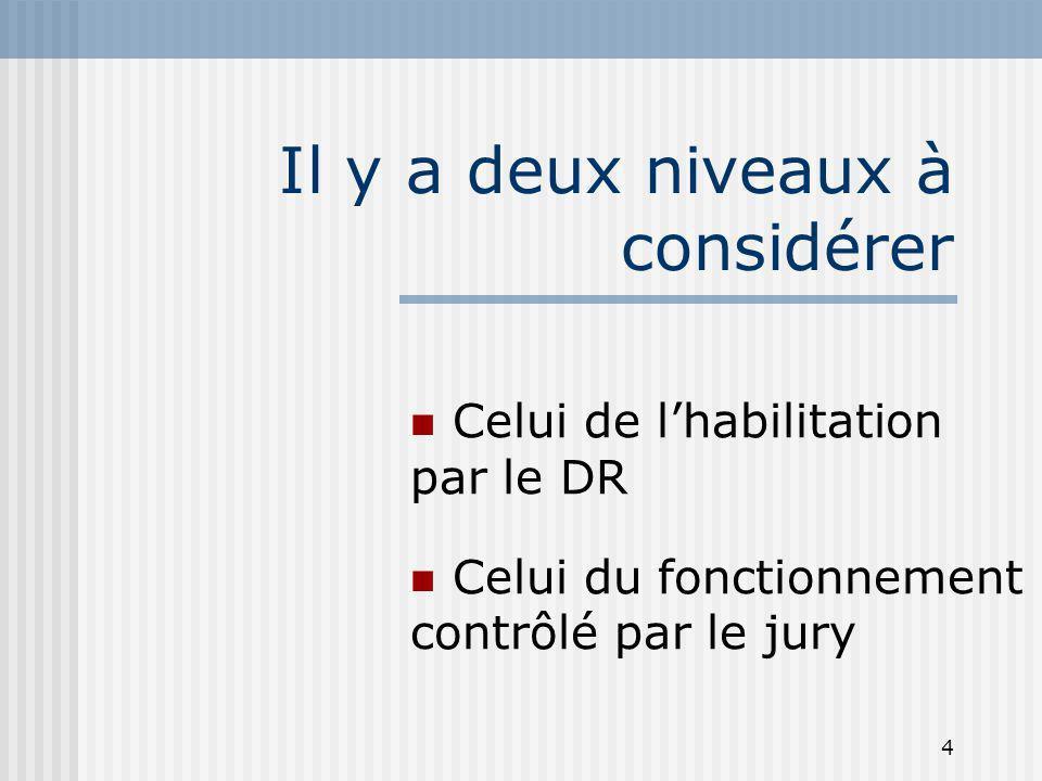4 Il y a deux niveaux à considérer Celui de lhabilitation par le DR Celui du fonctionnement contrôlé par le jury