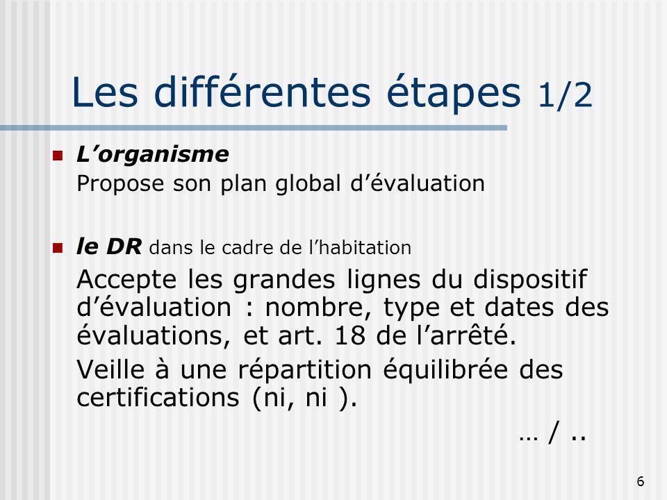 6 Les différentes étapes 1/2 Lorganisme Propose son plan global dévaluation le DR dans le cadre de lhabitation Accepte les grandes lignes du dispositi