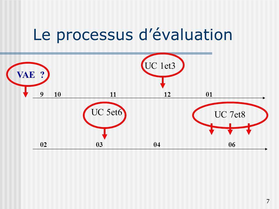 7 Le processus dévaluation 910 11 12 01 02 03 04 06 UC 1et3 UC 5et6 UC 7et8 VAE ?