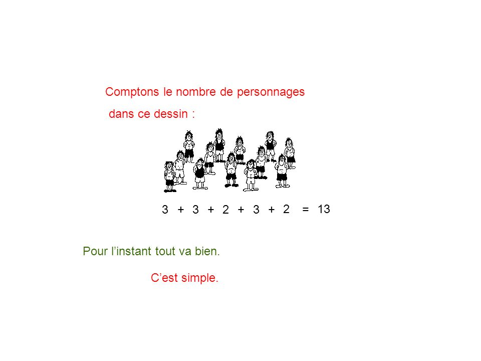 3+3+2+3= 13 + 2 Comptons le nombre de personnages dans ce dessin : Pour linstant tout va bien.