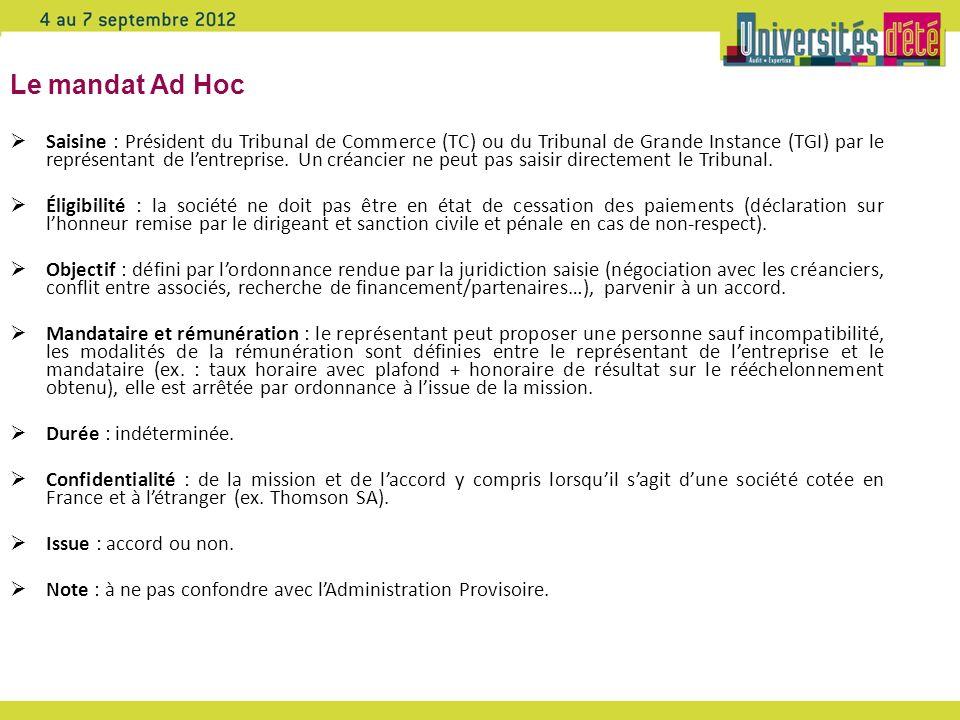 Le mandat Ad Hoc Saisine : Président du Tribunal de Commerce (TC) ou du Tribunal de Grande Instance (TGI) par le représentant de lentreprise. Un créan