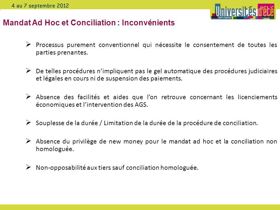 Mandat Ad Hoc et Conciliation : Inconvénients Processus purement conventionnel qui nécessite le consentement de toutes les parties prenantes. De telle