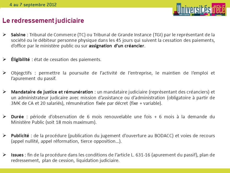 Le redressement judiciaire Saisine : Tribunal de Commerce (TC) ou Tribunal de Grande Instance (TGI) par le représentant de la société ou le débiteur p