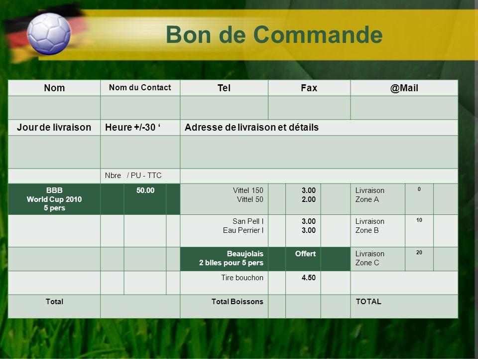 Nom Nom du Contact TelFax@Mail Jour de livraisonHeure +/-30 Adresse de livraison et détails Nbre / PU - TTC BBB World Cup 2010 5 pers 50.00Vittel 150