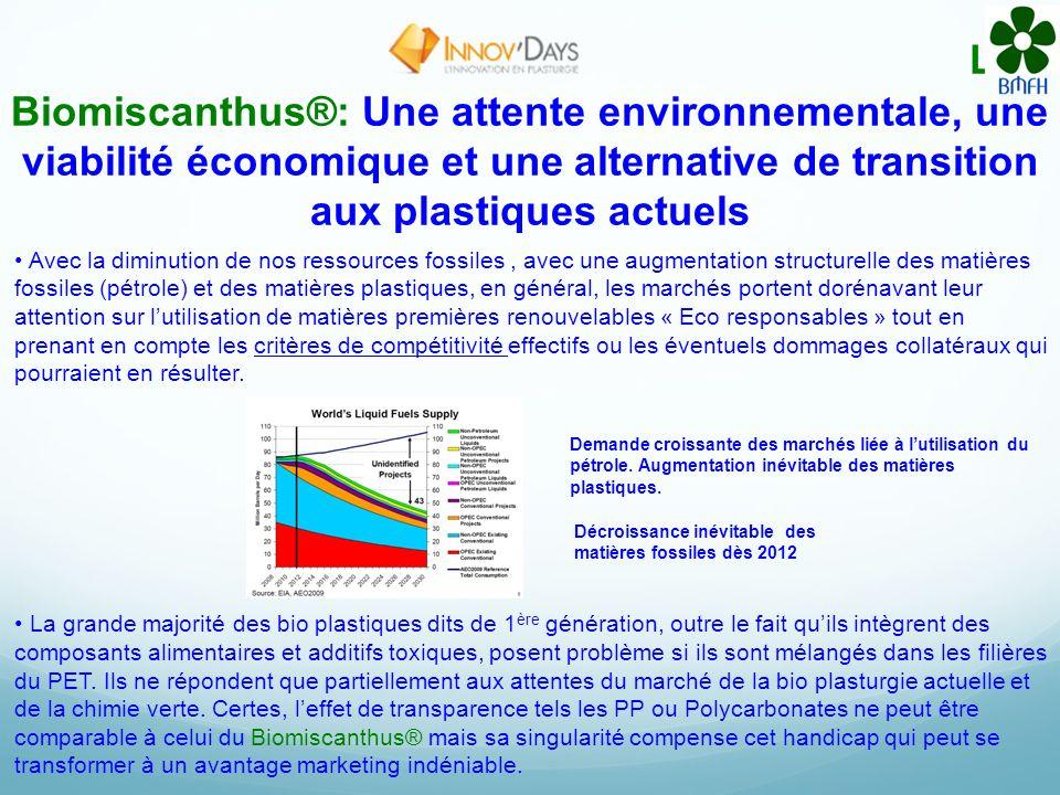 Autres réalisations en Biomiscanthus® transparent Dans tous les secteurs, les produits peuvent être manufacturés en Biomicanthus® transparent.