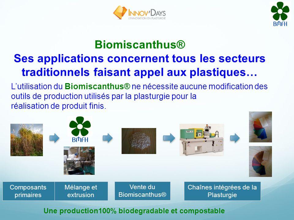 Biomiscanthus® Ses applications concernent tous les secteurs traditionnels faisant appel aux plastiques… Lutilisation du Biomiscanthus® ne nécessite aucune modification des outils de production utilisés par la plasturgie pour la réalisation de produit finis.
