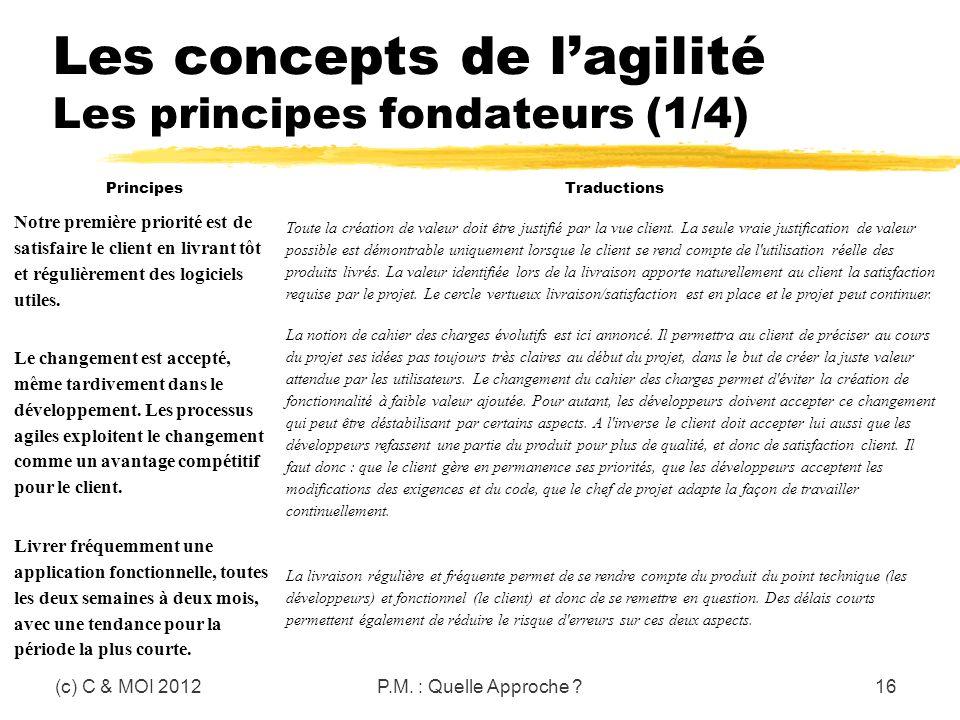 Les concepts de lagilité Les principes fondateurs (1/4) (c) C & MOI 2012P.M. : Quelle Approche ?16 PrincipesTraductions Notre première priorité est de