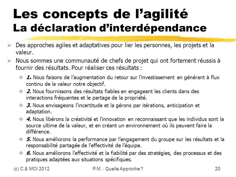 Les concepts de lagilité La déclaration dinterdépendance Des approches agiles et adaptatives pour lier les personnes, les projets et la valeur. Nous s