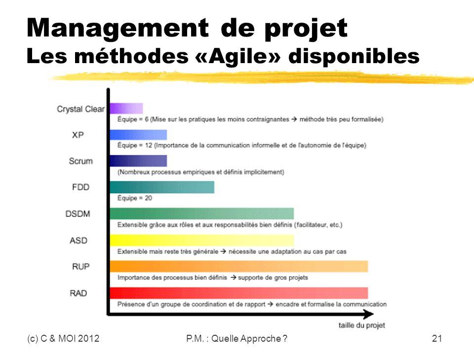 Management de projet Les méthodes «Agile» disponibles (c) C & MOI 2012P.M. : Quelle Approche ?21