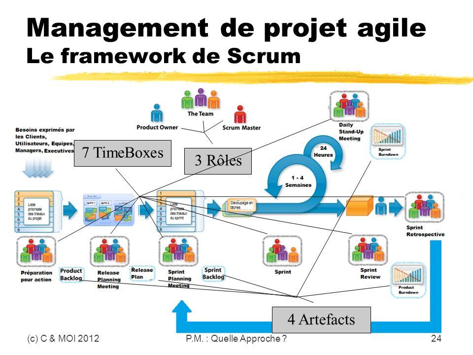 Management de projet agile Le framework de Scrum (c) C & MOI 2012P.M. : Quelle Approche ?24 3 Rôles 7 TimeBoxes 4 Artefacts